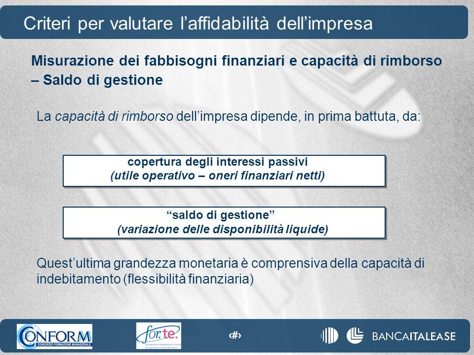 """53 La capacità di rimborso dell'impresa dipende, in prima battuta, da: copertura degli interessi passivi (utile operativo – oneri finanziari netti) """"s"""