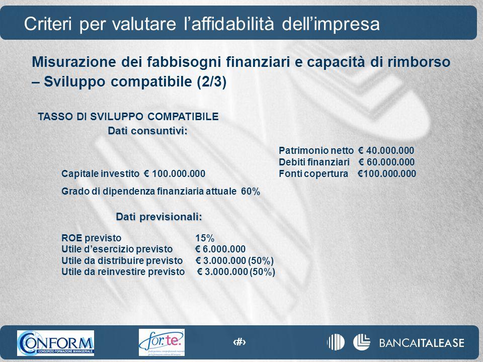 55 TASSO DI SVILUPPO COMPATIBILE Dati consuntivi: Patrimonio netto € 40.000.000 Debiti finanziari € 60.000.000 Capitale investito € 100.000.000 Fonti