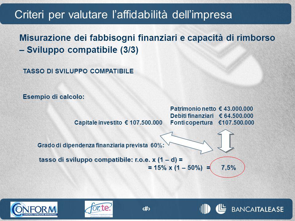 56 TASSO DI SVILUPPO COMPATIBILE Esempio di calcolo: Patrimonio netto € 43.000.000 Debiti finanziari € 64.500.000 Capitale investito € 107.500.000 Fon