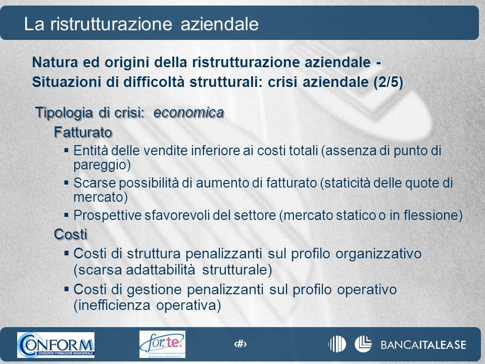 63 Natura ed origini della ristrutturazione aziendale - Situazioni di difficoltà strutturali: crisi aziendale (2/5) Tipologia di crisi: economica Fatt