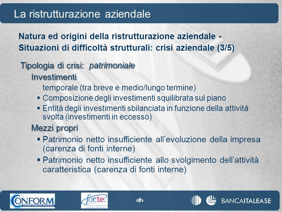 64 Natura ed origini della ristrutturazione aziendale - Situazioni di difficoltà strutturali: crisi aziendale (3/5) Tipologia di crisi: patrimoniale I