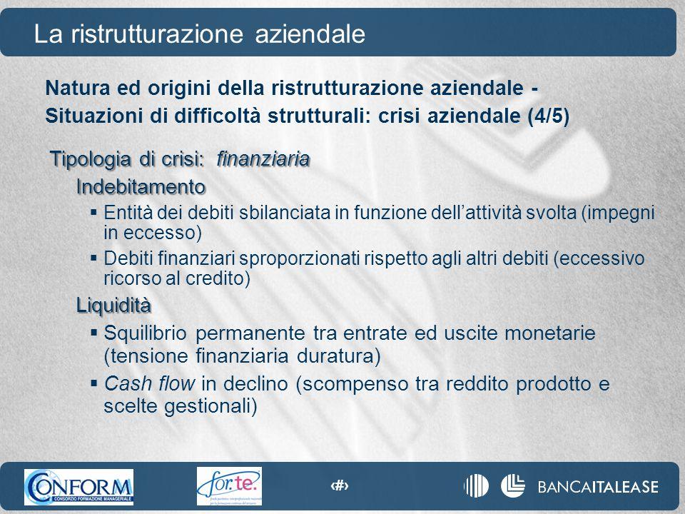 65 Natura ed origini della ristrutturazione aziendale - Situazioni di difficoltà strutturali: crisi aziendale (4/5) Tipologia di crisi: finanziaria In