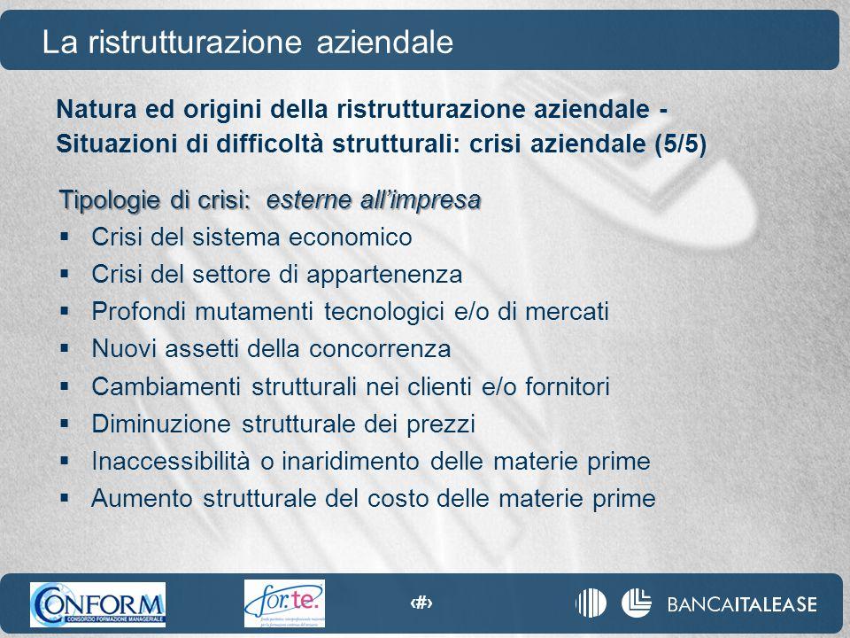 66 Natura ed origini della ristrutturazione aziendale - Situazioni di difficoltà strutturali: crisi aziendale (5/5) La ristrutturazione aziendale Tipo