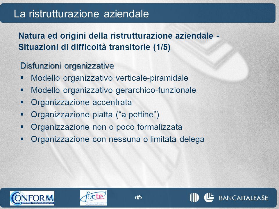 67 Natura ed origini della ristrutturazione aziendale - Situazioni di difficoltà transitorie (1/5) La ristrutturazione aziendale Disfunzioni organizza