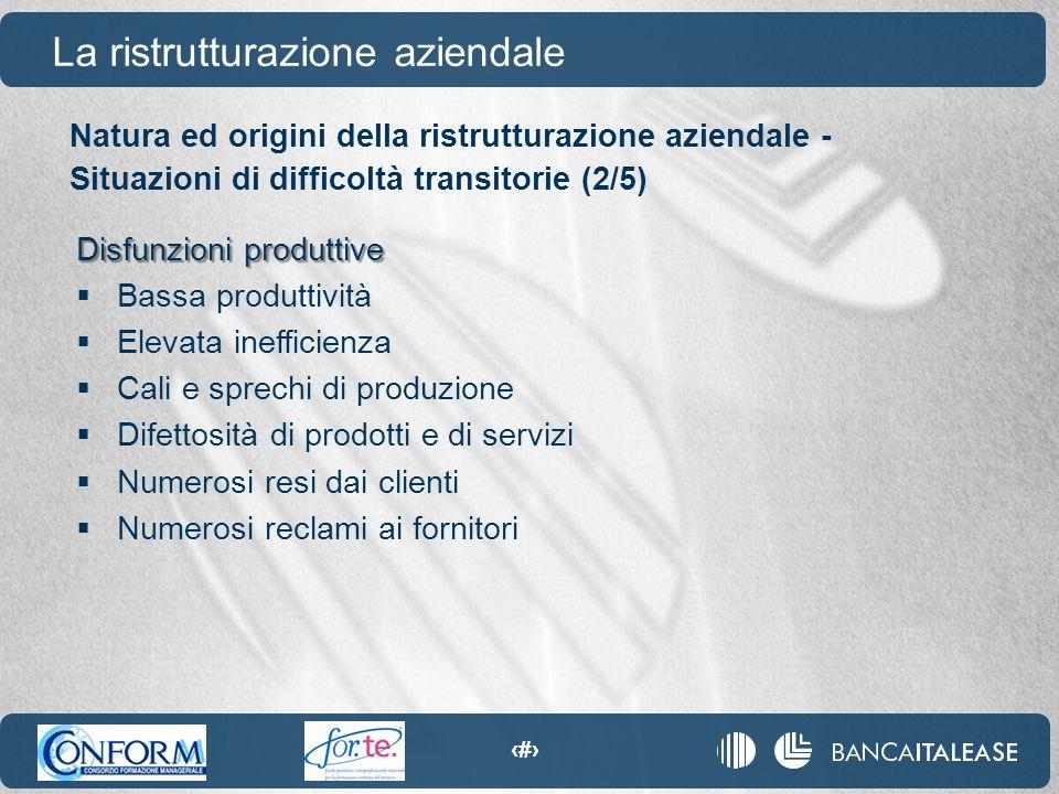 68 Natura ed origini della ristrutturazione aziendale - Situazioni di difficoltà transitorie (2/5) La ristrutturazione aziendale Disfunzioni produttiv