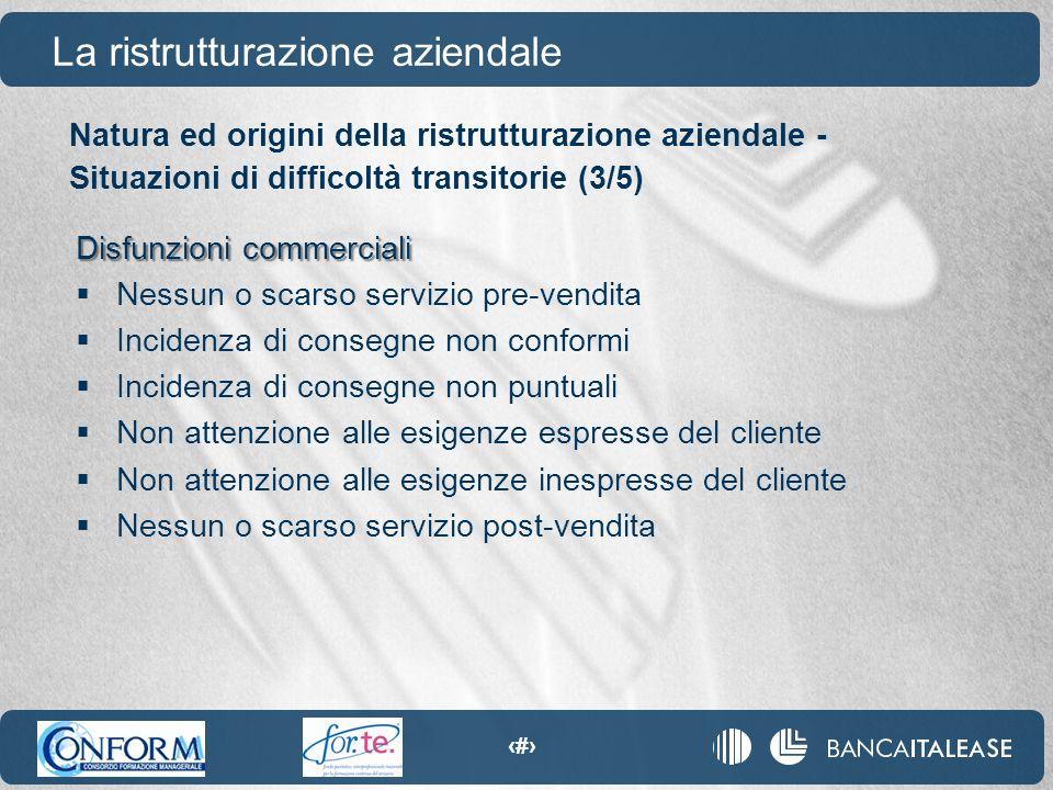 69 Natura ed origini della ristrutturazione aziendale - Situazioni di difficoltà transitorie (3/5) La ristrutturazione aziendale Disfunzioni commercia