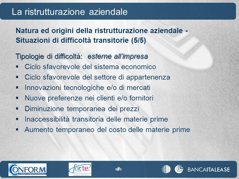 71 Natura ed origini della ristrutturazione aziendale - Situazioni di difficoltà transitorie (5/5) La ristrutturazione aziendale Tipologie di difficol