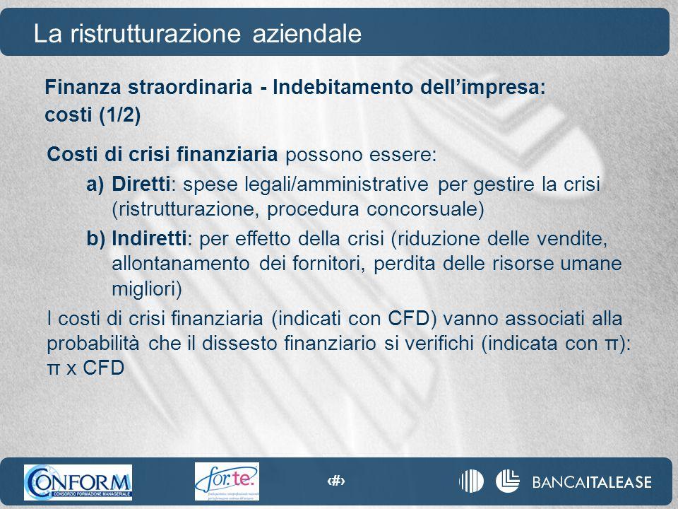 86 La ristrutturazione aziendale Costi di crisi finanziaria possono essere: a)Diretti: spese legali/amministrative per gestire la crisi (ristrutturazi