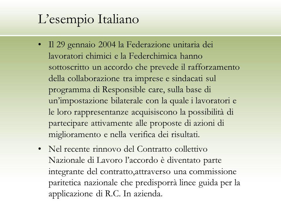L'esempio Italiano Il 29 gennaio 2004 la Federazione unitaria dei lavoratori chimici e la Federchimica hanno sottoscritto un accordo che prevede il ra