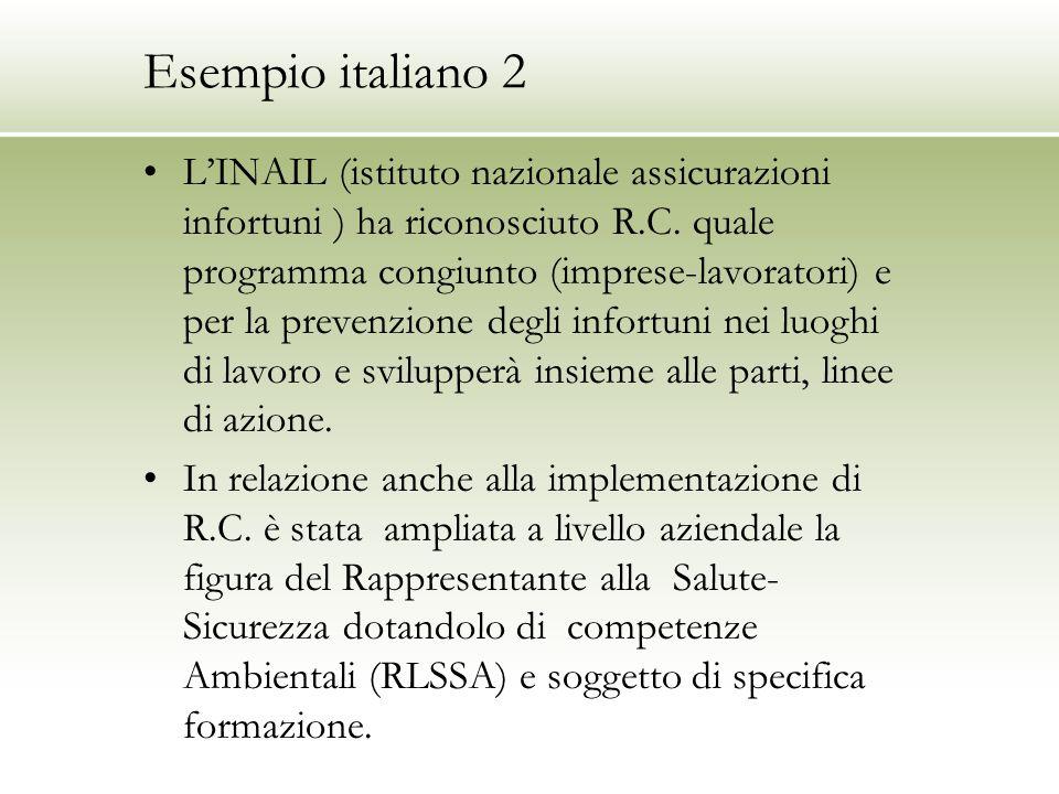 Esempio italiano 2 L'INAIL (istituto nazionale assicurazioni infortuni ) ha riconosciuto R.C. quale programma congiunto (imprese-lavoratori) e per la