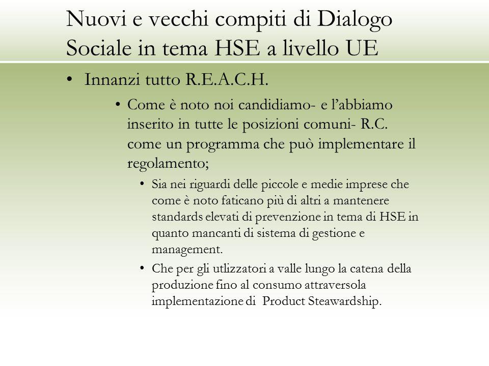 Nuovi e vecchi compiti di Dialogo Sociale in tema HSE a livello UE Innanzi tutto R.E.A.C.H. Come è noto noi candidiamo- e l'abbiamo inserito in tutte
