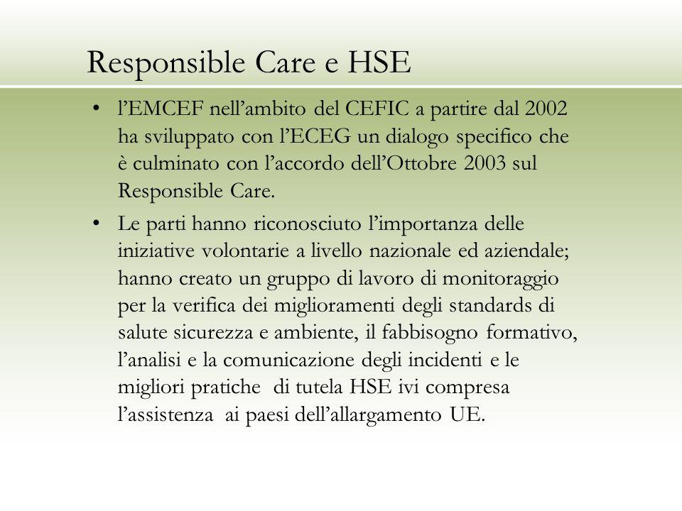 Responsible Care e HSE l'EMCEF nell'ambito del CEFIC a partire dal 2002 ha sviluppato con l'ECEG un dialogo specifico che è culminato con l'accordo de