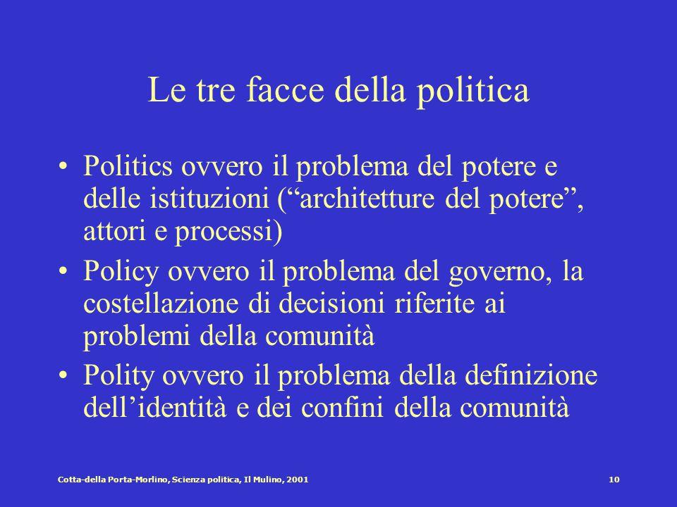 9Cotta-della Porta-Morlino, Scienza politica, Il Mulino, 2001 Politica: una definizione l'insieme di attività, svolte da uno o più soggetti individual