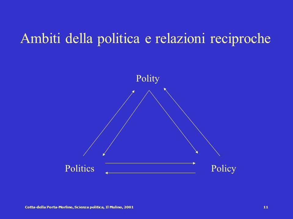 10Cotta-della Porta-Morlino, Scienza politica, Il Mulino, 2001 Le tre facce della politica Politics ovvero il problema del potere e delle istituzioni