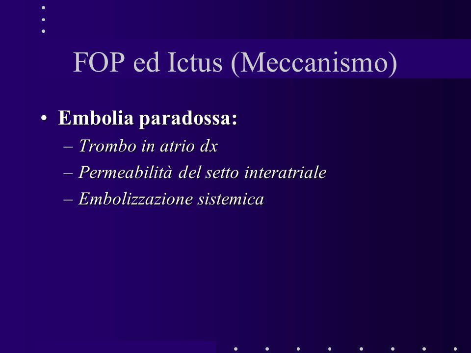 FOP ed Ictus (Meccanismo) Embolia paradossa:Embolia paradossa: –Trombo in atrio dx –Permeabilità del setto interatriale –Embolizzazione sistemica
