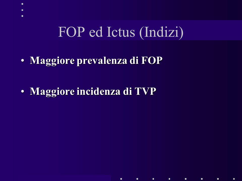 FOP ed Ictus (Indizi) Maggiore prevalenza di FOPMaggiore prevalenza di FOP Maggiore incidenza di TVPMaggiore incidenza di TVP