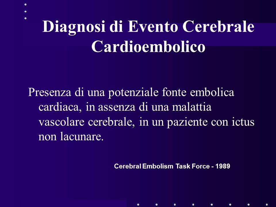 Presenza di una potenziale fonte embolica cardiaca, in assenza di una malattia vascolare cerebrale, in un paziente con ictus non lacunare.