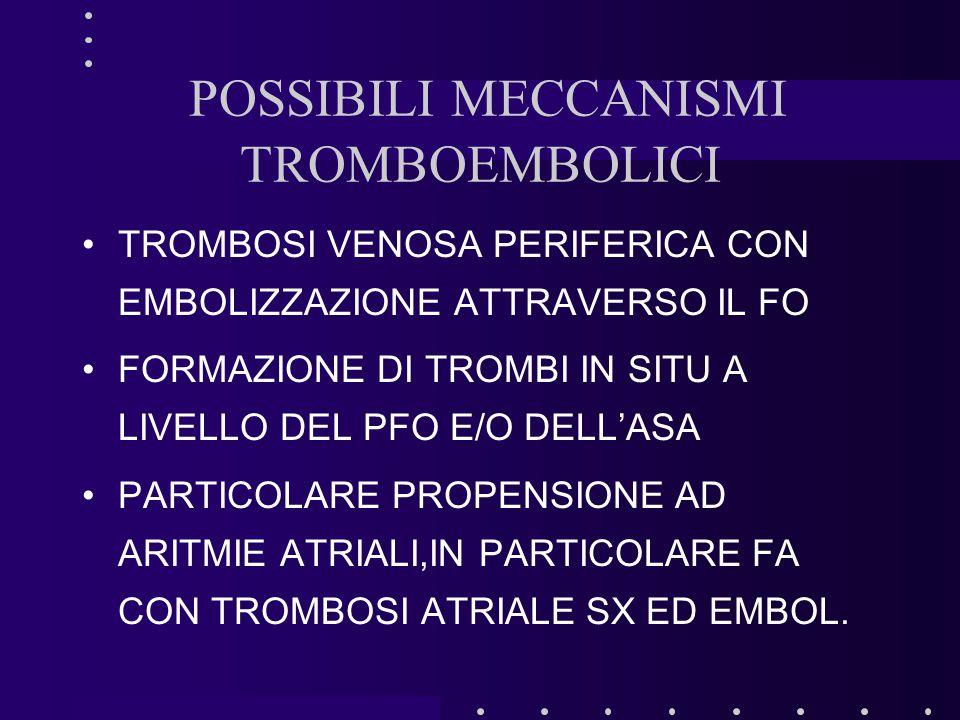 POSSIBILI MECCANISMI TROMBOEMBOLICI TROMBOSI VENOSA PERIFERICA CON EMBOLIZZAZIONE ATTRAVERSO IL FO FORMAZIONE DI TROMBI IN SITU A LIVELLO DEL PFO E/O DELL'ASA PARTICOLARE PROPENSIONE AD ARITMIE ATRIALI,IN PARTICOLARE FA CON TROMBOSI ATRIALE SX ED EMBOL.