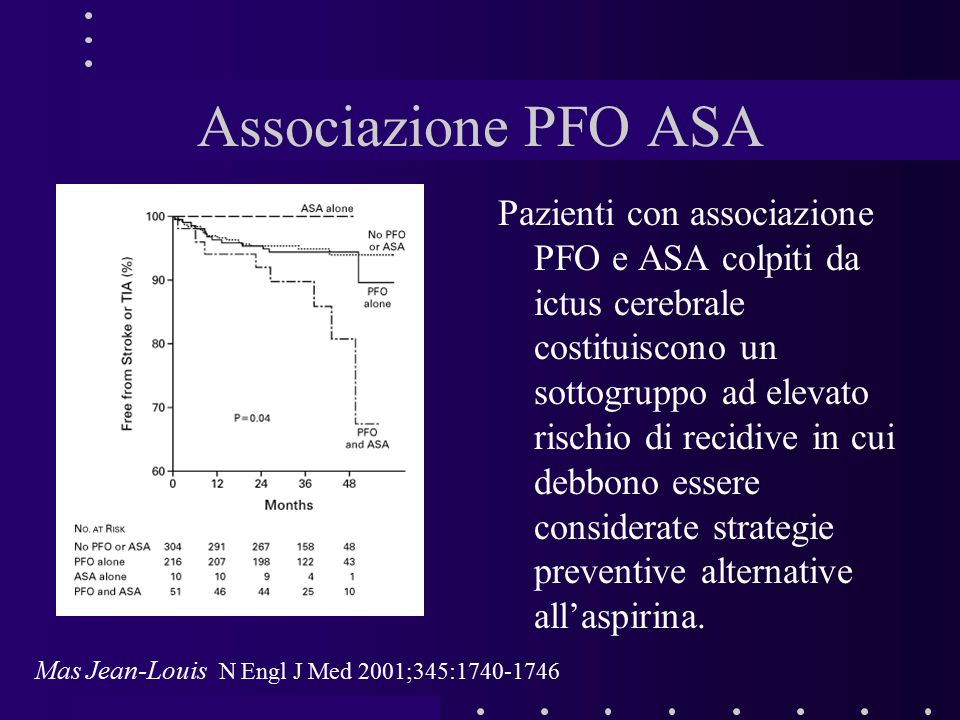 Associazione PFO ASA Pazienti con associazione PFO e ASA colpiti da ictus cerebrale costituiscono un sottogruppo ad elevato rischio di recidive in cui debbono essere considerate strategie preventive alternative all'aspirina.