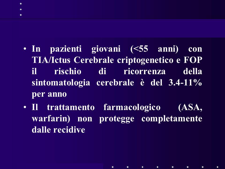 In pazienti giovani (<55 anni) con TIA/Ictus Cerebrale criptogenetico e FOP il rischio di ricorrenza della sintomatologia cerebrale è del 3.4-11% per anno Il trattamento farmacologico (ASA, warfarin) non protegge completamente dalle recidive