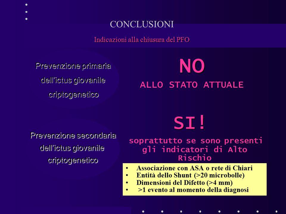 Indicazioni alla chiusura del PFO Associazione con ASA o rete di Chiari Entità dello Shunt (>20 microbolle) Dimensioni del Difetto (>4 mm) >1 evento a