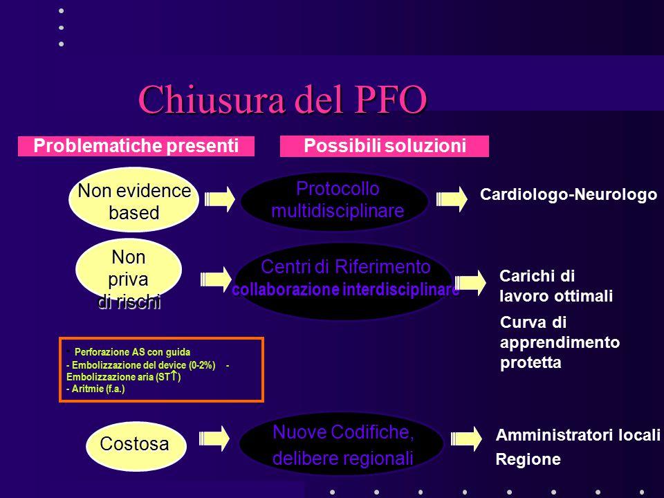 Chiusura del PFO Problematiche presenti Possibili soluzioni Protocollomultidisciplinare Centri di Riferimento collaborazione interdisciplinare Non evi