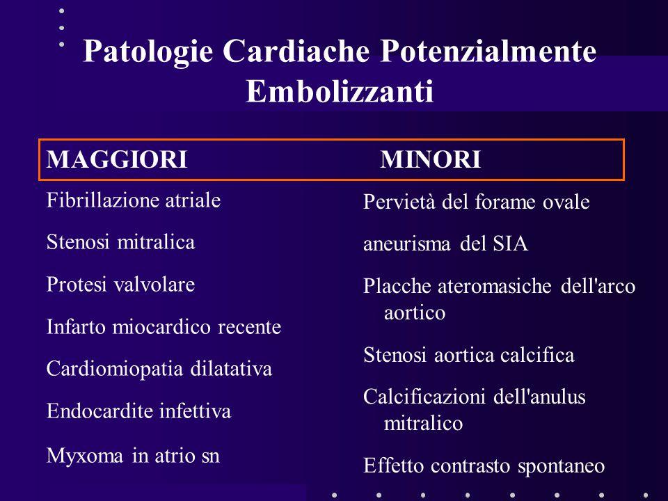 Patologie Cardiache Potenzialmente Embolizzanti Fibrillazione atriale Stenosi mitralica Protesi valvolare Infarto miocardico recente Cardiomiopatia dilatativa Endocardite infettiva Myxoma in atrio sn Pervietà del forame ovale aneurisma del SIA Placche ateromasiche dell arco aortico Stenosi aortica calcifica Calcificazioni dell anulus mitralico Effetto contrasto spontaneo MAGGIORI MINORI