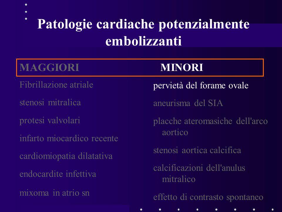 Patologie cardiache potenzialmente embolizzanti Fibrillazione atriale stenosi mitralica protesi valvolari infarto miocardico recente cardiomiopatia di