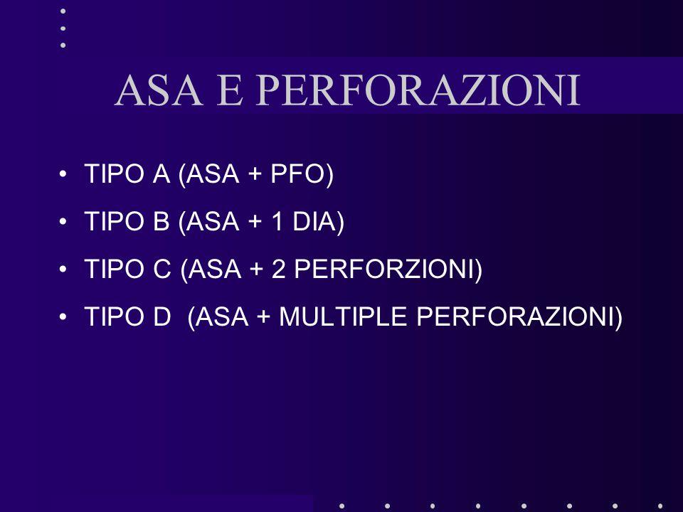 ASA E PERFORAZIONI TIPO A (ASA + PFO) TIPO B (ASA + 1 DIA) TIPO C (ASA + 2 PERFORZIONI) TIPO D (ASA + MULTIPLE PERFORAZIONI)