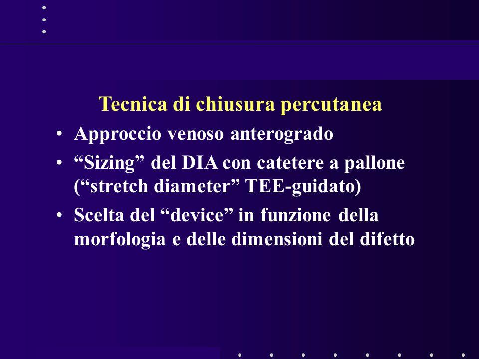 """Tecnica di chiusura percutanea Approccio venoso anterogrado """"Sizing"""" del DIA con catetere a pallone (""""stretch diameter"""" TEE-guidato) Scelta del """"devic"""