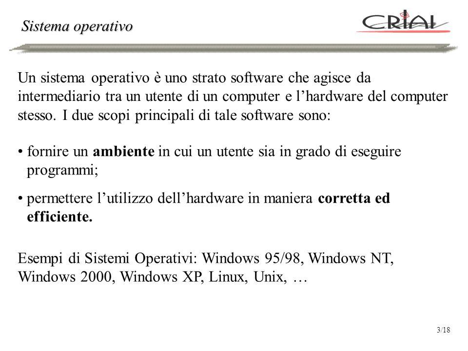 Sistema operativo Un sistema operativo è uno strato software che agisce da intermediario tra un utente di un computer e l'hardware del computer stesso.