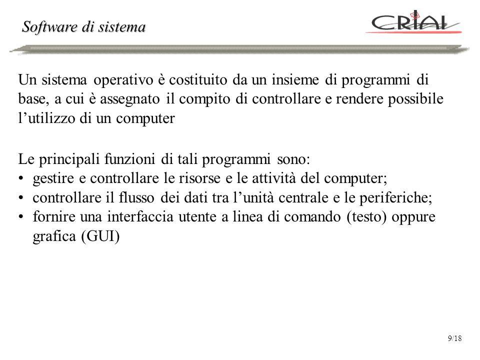 GUI, Graphical User Interface La GUI è l'interfaccia utente grafica di un sistema operativo.
