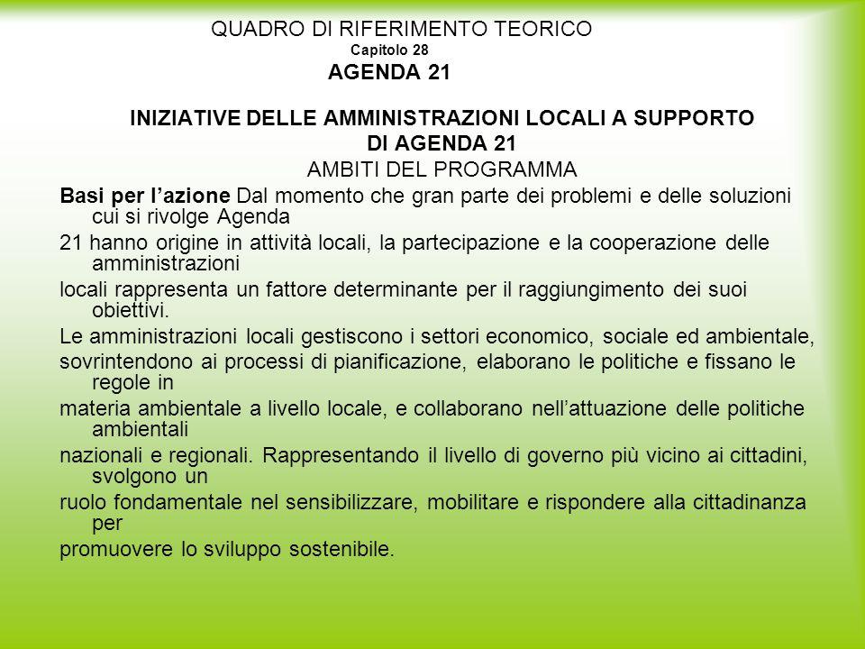 QUADRO DI RIFERIMENTO TEORICO Capitolo 28 AGENDA 21 INIZIATIVE DELLE AMMINISTRAZIONI LOCALI A SUPPORTO DI AGENDA 21 AMBITI DEL PROGRAMMA Basi per l'azione Dal momento che gran parte dei problemi e delle soluzioni cui si rivolge Agenda 21 hanno origine in attività locali, la partecipazione e la cooperazione delle amministrazioni locali rappresenta un fattore determinante per il raggiungimento dei suoi obiettivi.
