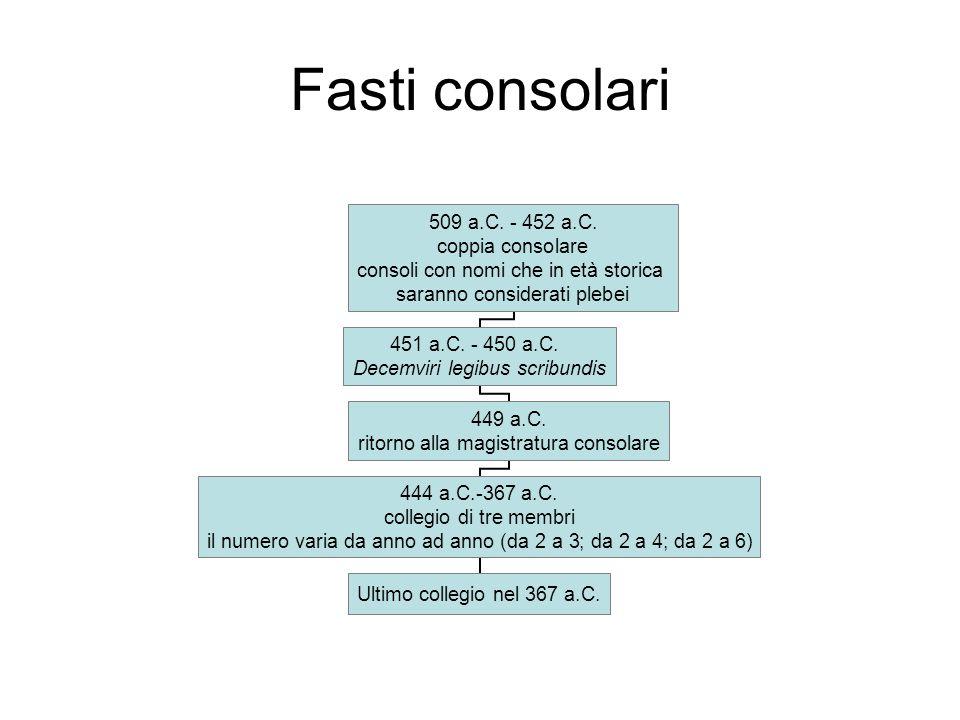 Denominazione dei magistrati supremi nelle fonti: Consoli: negli anni in cui sono solamente 2; Tribuni militum consulari potestate (o solo tribuni militum): negli altri anni.