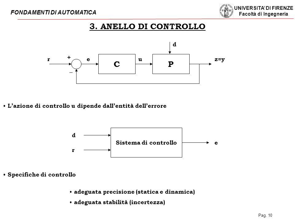 UNIVERSITA' DI FIRENZE Facoltà di Ingegneria FONDAMENTI DI AUTOMATICA Pag. 10 3. ANELLO DI CONTROLLO L'azione di controllo u dipende dall'entità dell'