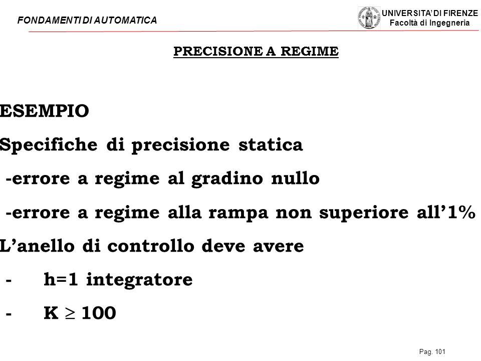 UNIVERSITA' DI FIRENZE Facoltà di Ingegneria FONDAMENTI DI AUTOMATICA Pag. 101 PRECISIONE A REGIME ESEMPIO Specifiche di precisione statica -errore a