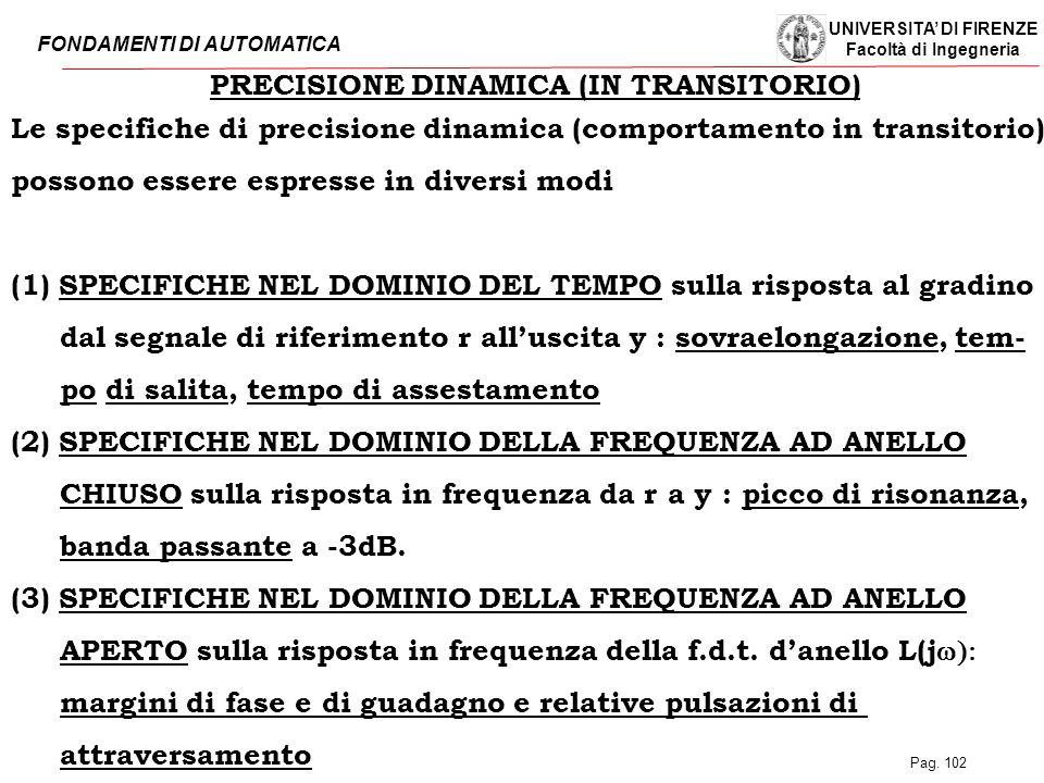 UNIVERSITA' DI FIRENZE Facoltà di Ingegneria FONDAMENTI DI AUTOMATICA Pag. 102 PRECISIONE DINAMICA (IN TRANSITORIO) Le specifiche di precisione dinami