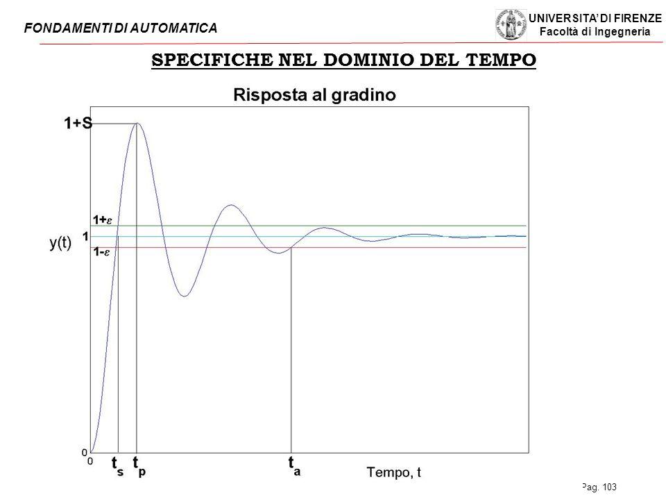 UNIVERSITA' DI FIRENZE Facoltà di Ingegneria FONDAMENTI DI AUTOMATICA Pag. 103 SPECIFICHE NEL DOMINIO DEL TEMPO