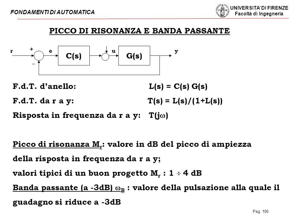 UNIVERSITA' DI FIRENZE Facoltà di Ingegneria FONDAMENTI DI AUTOMATICA Pag. 106 F.d.T. d'anello: L(s) = C(s) G(s) F.d.T. da r a y: T(s) = L(s)/(1+L(s))