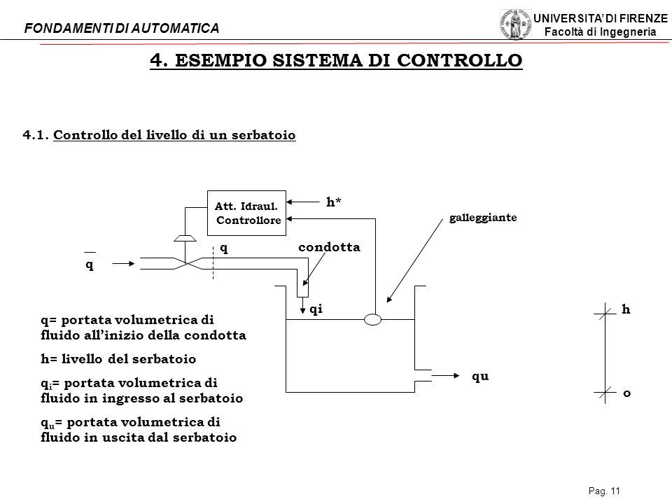 UNIVERSITA' DI FIRENZE Facoltà di Ingegneria FONDAMENTI DI AUTOMATICA Pag. 11 4. ESEMPIO SISTEMA DI CONTROLLO 4.1. Controllo del livello di un serbato