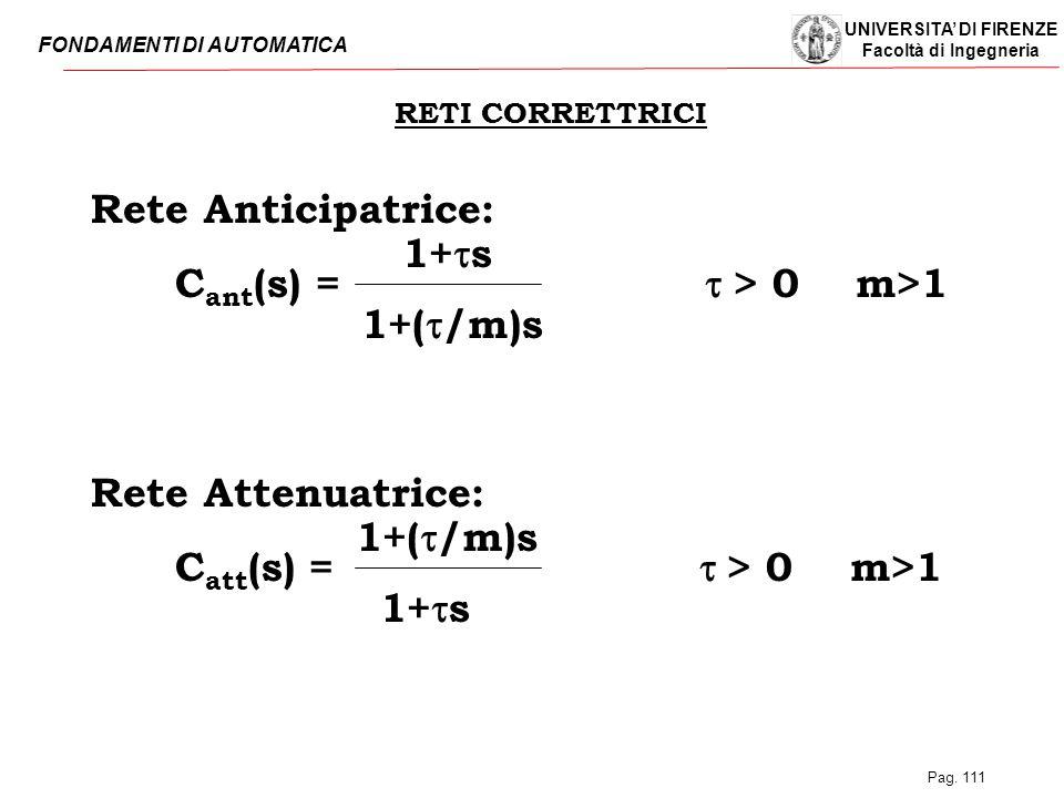UNIVERSITA' DI FIRENZE Facoltà di Ingegneria FONDAMENTI DI AUTOMATICA Pag. 111 RETI CORRETTRICI Rete Anticipatrice: C ant (s) =  > 0 m>1 1+  s 1+(