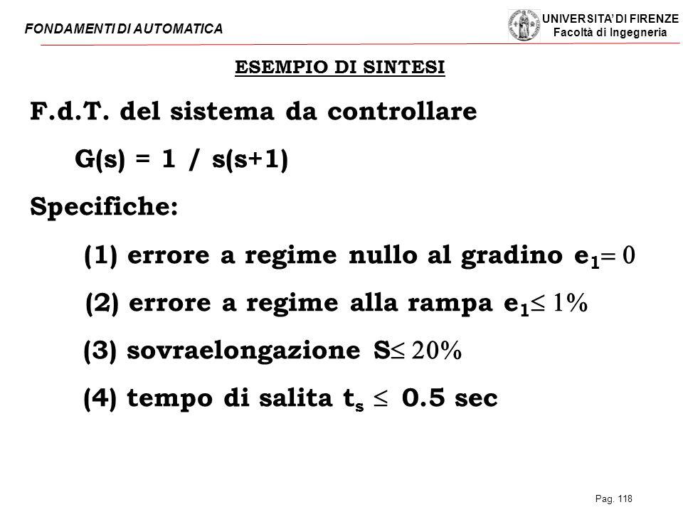 UNIVERSITA' DI FIRENZE Facoltà di Ingegneria FONDAMENTI DI AUTOMATICA Pag. 118 ESEMPIO DI SINTESI F.d.T. del sistema da controllare G(s) = 1 / s(s+1)