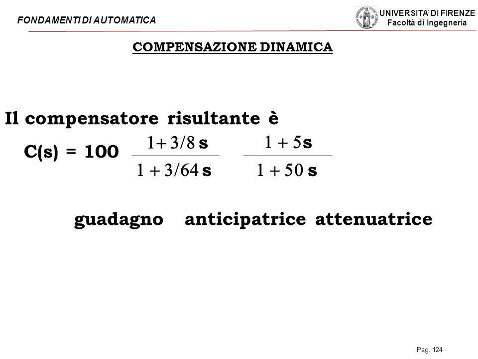 UNIVERSITA' DI FIRENZE Facoltà di Ingegneria FONDAMENTI DI AUTOMATICA Pag. 124 COMPENSAZIONE DINAMICA Il compensatore risultante è C(s) = 100 guadagno