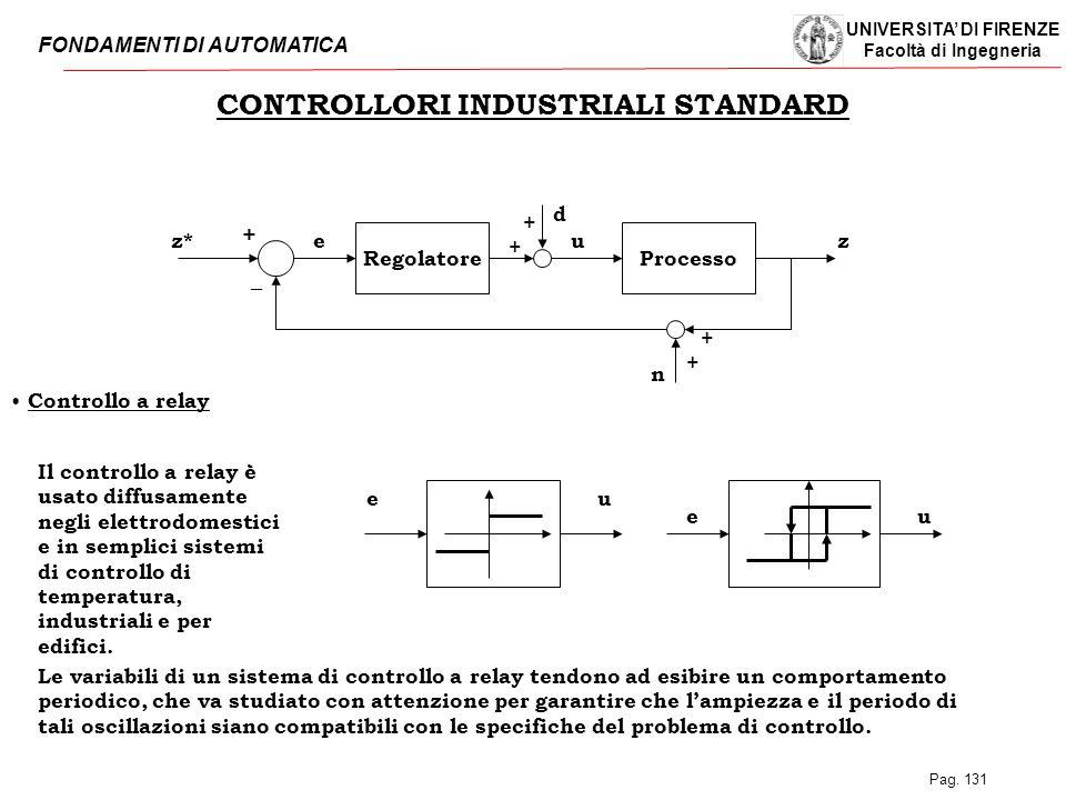 UNIVERSITA' DI FIRENZE Facoltà di Ingegneria FONDAMENTI DI AUTOMATICA Pag. 131 Controllo a relay CONTROLLORI INDUSTRIALI STANDARD RegolatoreProcesso u
