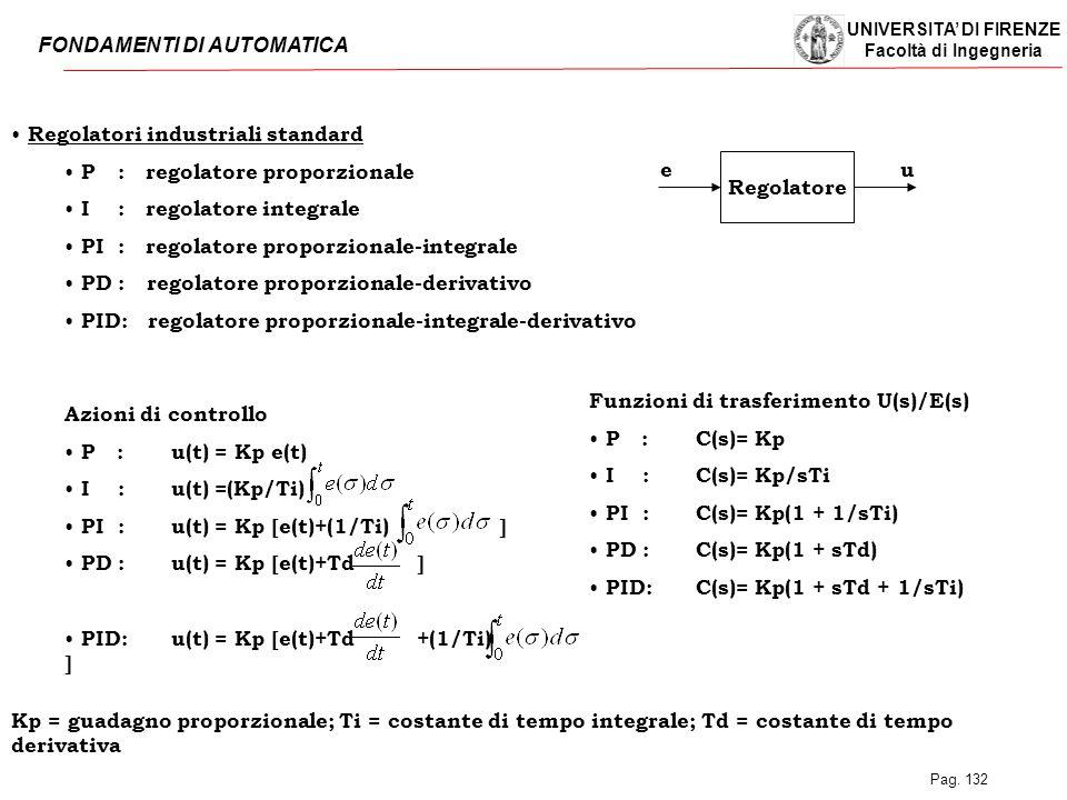 UNIVERSITA' DI FIRENZE Facoltà di Ingegneria FONDAMENTI DI AUTOMATICA Pag. 132 Regolatori industriali standard P: regolatore proporzionale I: regolato