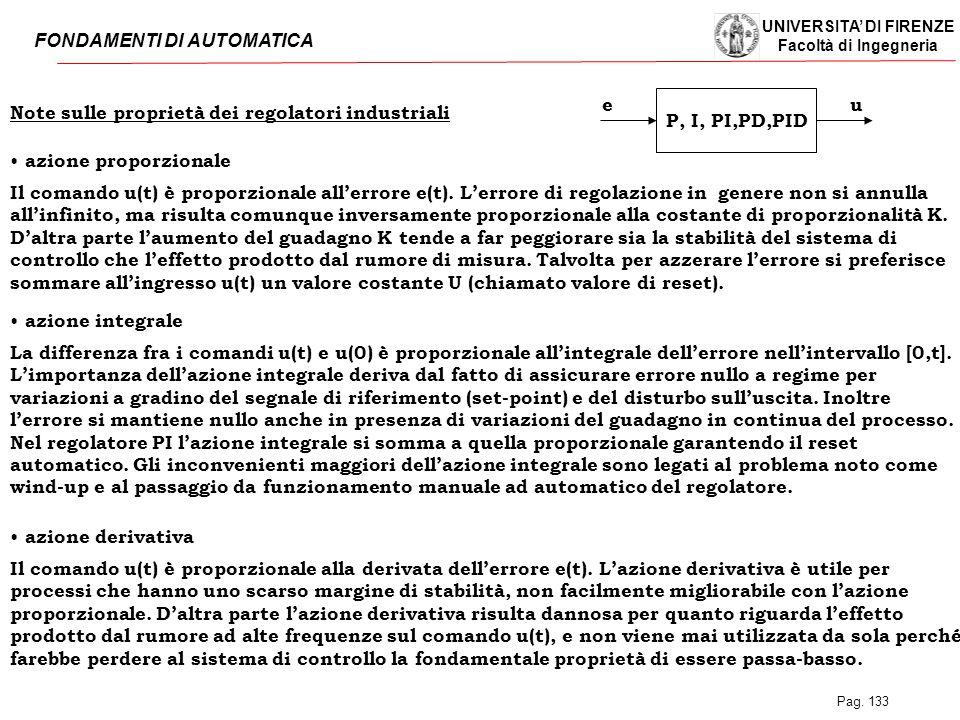 UNIVERSITA' DI FIRENZE Facoltà di Ingegneria FONDAMENTI DI AUTOMATICA Pag. 133 eu P, I, PI,PD,PID Note sulle proprietà dei regolatori industriali azio