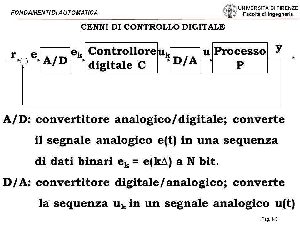 UNIVERSITA' DI FIRENZE Facoltà di Ingegneria FONDAMENTI DI AUTOMATICA Pag. 140 CENNI DI CONTROLLO DIGITALE A/D Controllore digitale C D/A Processo P r