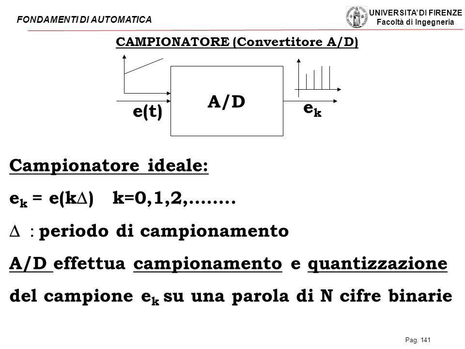 UNIVERSITA' DI FIRENZE Facoltà di Ingegneria FONDAMENTI DI AUTOMATICA Pag. 141 CAMPIONATORE (Convertitore A/D) A/D Campionatore ideale: e k = e(k  )