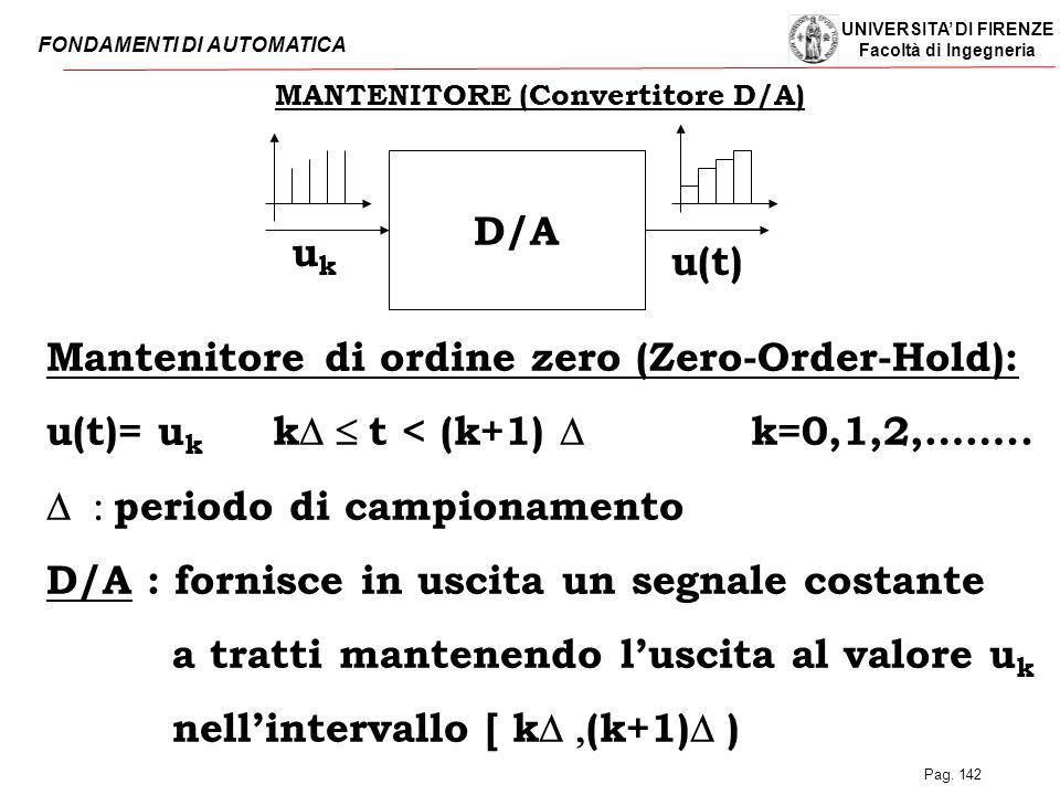 UNIVERSITA' DI FIRENZE Facoltà di Ingegneria FONDAMENTI DI AUTOMATICA Pag. 142 MANTENITORE (Convertitore D/A) D/A Mantenitore di ordine zero (Zero-Ord