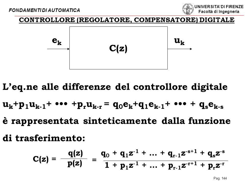 UNIVERSITA' DI FIRENZE Facoltà di Ingegneria FONDAMENTI DI AUTOMATICA Pag. 144 CONTROLLORE (REGOLATORE, COMPENSATORE) DIGITALE C(z) ukuk ekek L'eq.ne